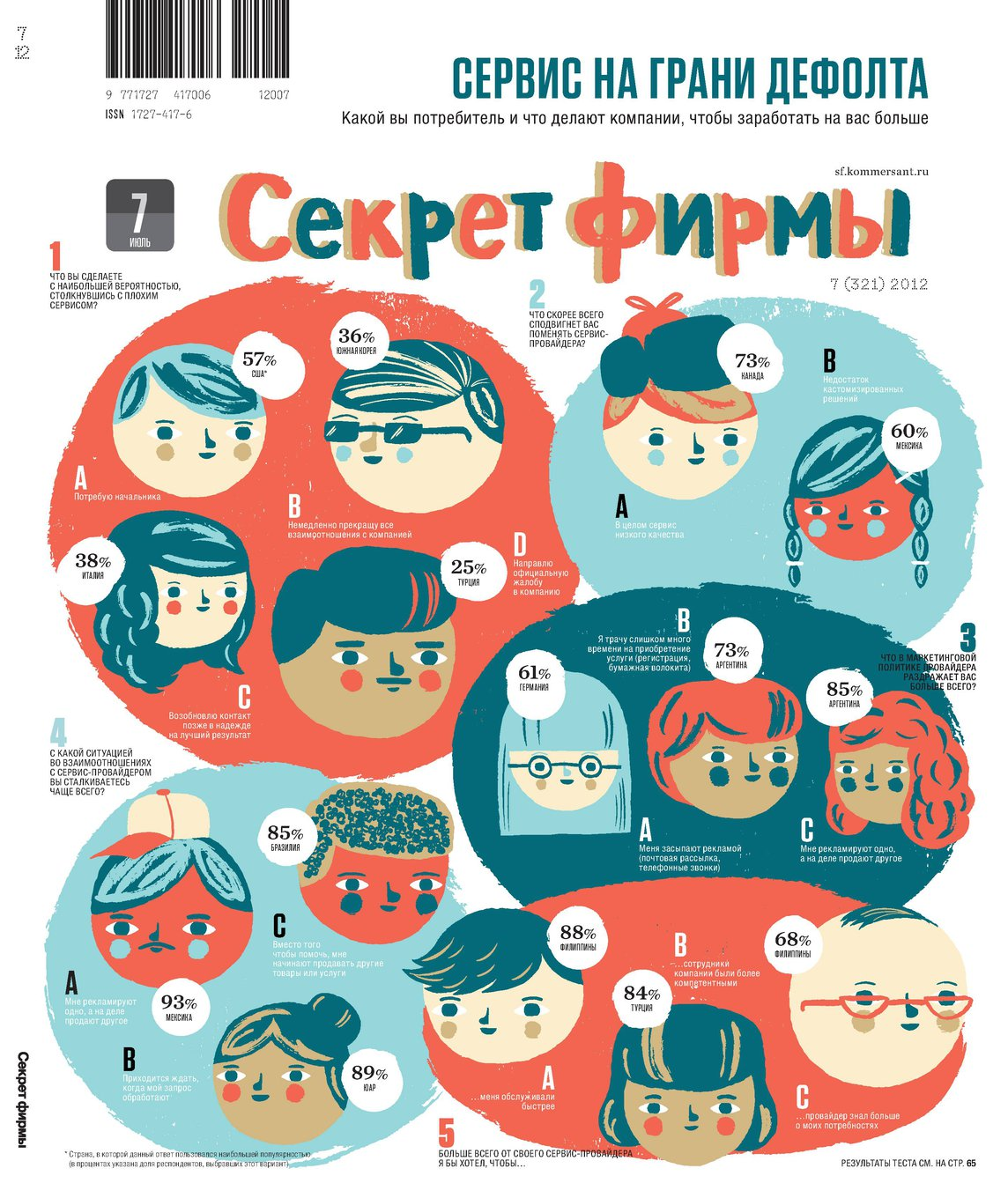 """Журнал """"Секрет Фирмы"""" №07"""