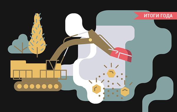 Методы, менеджмент, тренды: Самые полезные статьи — 2015