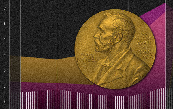 Премия Нобеля по экономике за 2017 год — это важно. Аргументы Андрея Мовчана