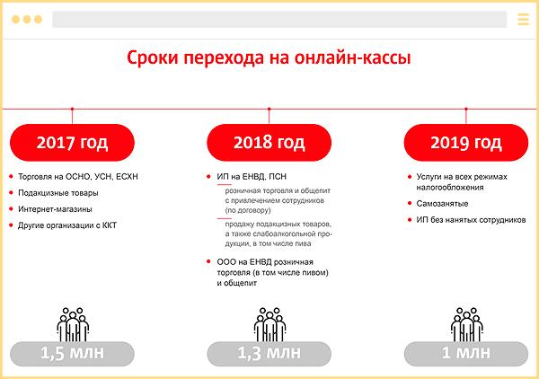 Чеки для налоговой Аннино документы для кредита Маршала Василевского улица
