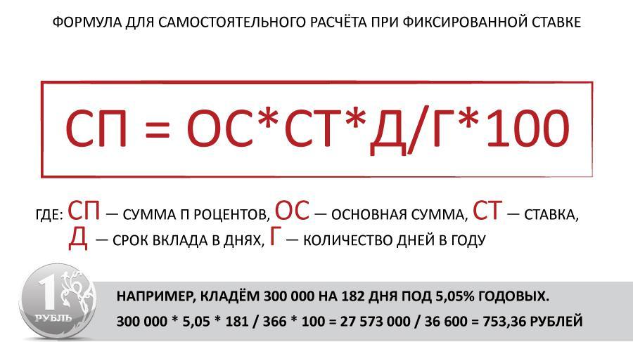 Выгодный процент по вкладу пенсионный пенсионный фонд волгоград ворошиловский личный кабинет
